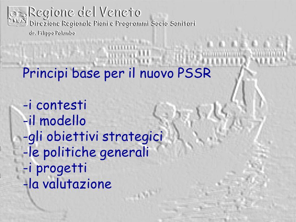 Principi base per il nuovo PSSR -i contesti -il modello -gli obiettivi strategici -le politiche generali -i progetti -la valutazione