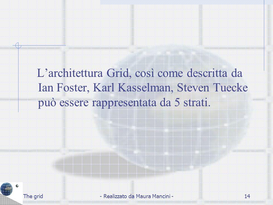 The grid- Realizzato da Maura Mancini -14 L'architettura Grid, così come descritta da Ian Foster, Karl Kasselman, Steven Tuecke può essere rappresenta