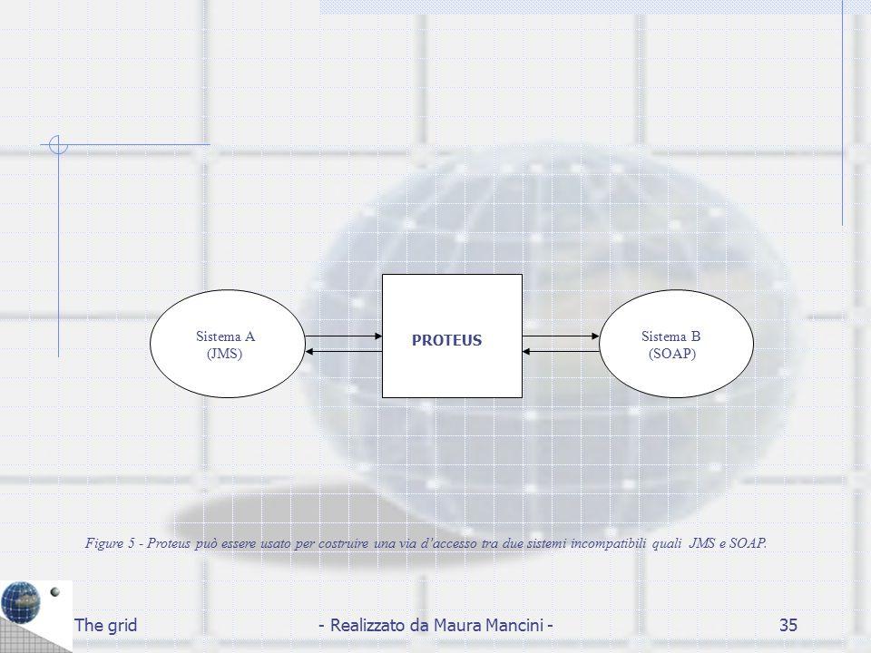 The grid- Realizzato da Maura Mancini -35 Figure 5 - Proteus può essere usato per costruire una via d'accesso tra due sistemi incompatibili quali JMS
