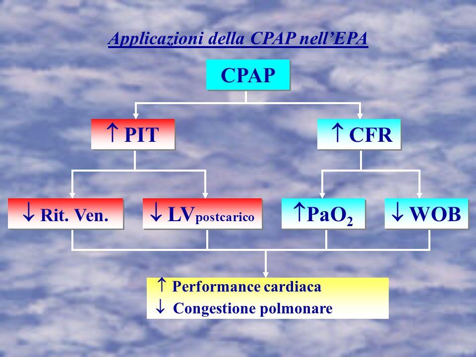 CPAP  PIT  CFR  Rit.Ven.