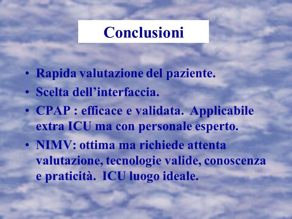 Conclusioni Rapida valutazione del paziente.Scelta dell'interfaccia.