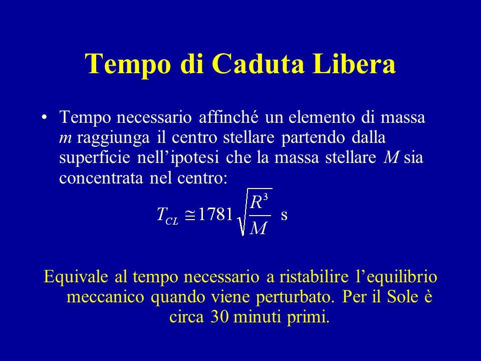 Tempo di Caduta Libera Tempo necessario affinché un elemento di massa m raggiunga il centro stellare partendo dalla superficie nell'ipotesi che la massa stellare M sia concentrata nel centro: Equivale al tempo necessario a ristabilire l'equilibrio meccanico quando viene perturbato.