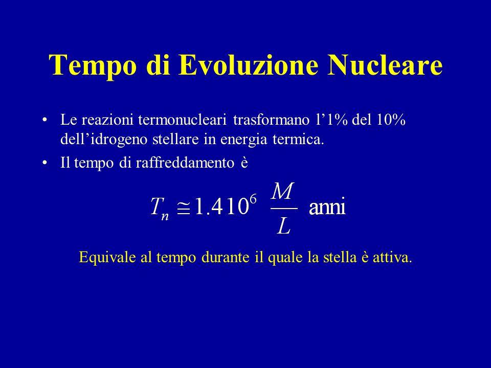 Tempo di Evoluzione Nucleare Le reazioni termonucleari trasformano l'1% del 10% dell'idrogeno stellare in energia termica.