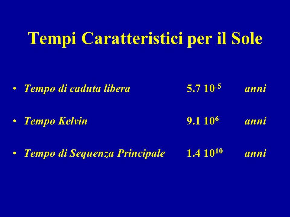 Tempi Caratteristici per il Sole Tempo di caduta libera5.7 10 -5 anni Tempo Kelvin9.1 10 6 anni Tempo di Sequenza Principale1.4 10 10 anni