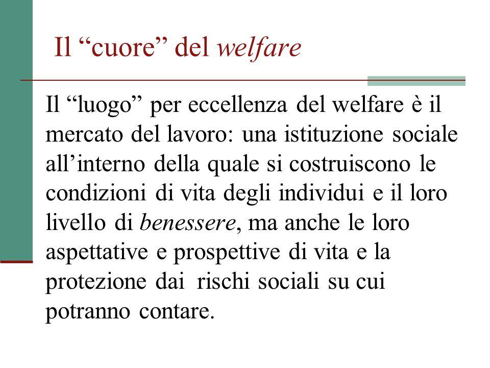 Il cuore del welfare Il luogo per eccellenza del welfare è il mercato del lavoro: una istituzione sociale all'interno della quale si costruiscono le condizioni di vita degli individui e il loro livello di benessere, ma anche le loro aspettative e prospettive di vita e la protezione dai rischi sociali su cui potranno contare.
