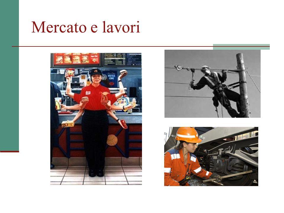 Mercato e lavori