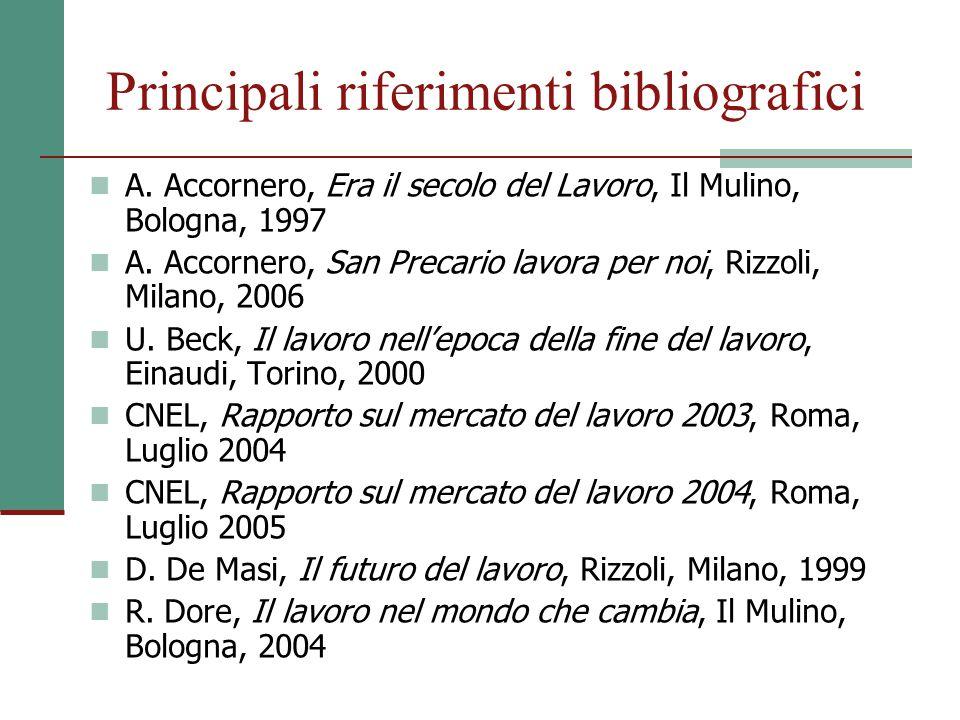 Principali riferimenti bibliografici A.