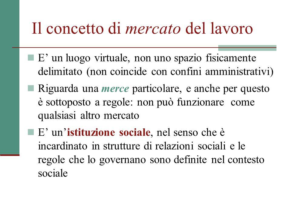 L. Gallino, Se tre milioni vi sembran pochi, Einaudi, Torino, 1998 E.
