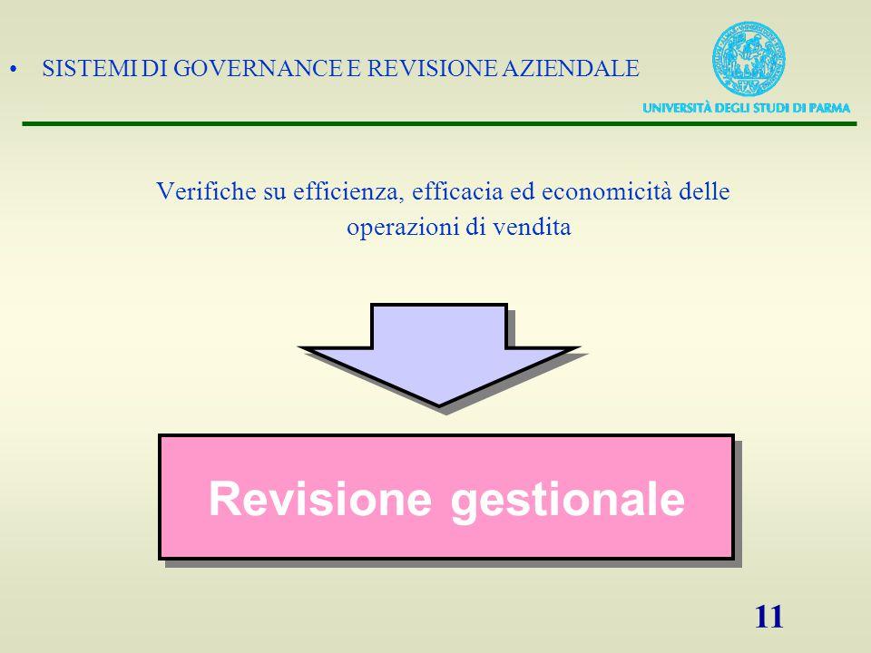 SISTEMI DI GOVERNANCE E REVISIONE AZIENDALE 11 Verifiche su efficienza, efficacia ed economicità delle operazioni di vendita Revisione gestionale