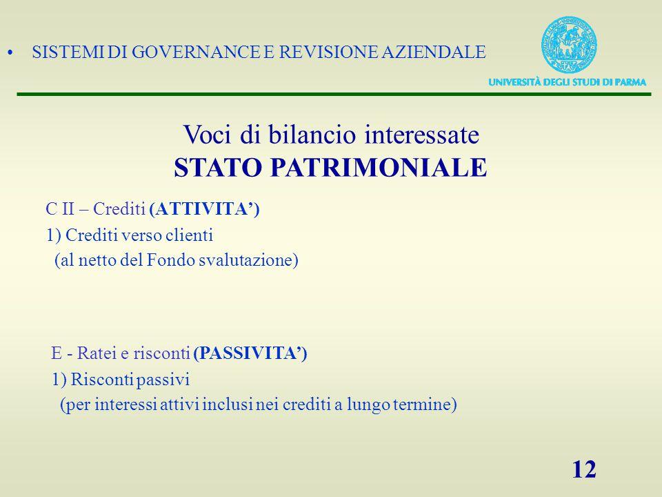 SISTEMI DI GOVERNANCE E REVISIONE AZIENDALE 12 C II – Crediti (ATTIVITA') 1) Crediti verso clienti (al netto del Fondo svalutazione) E - Ratei e risco