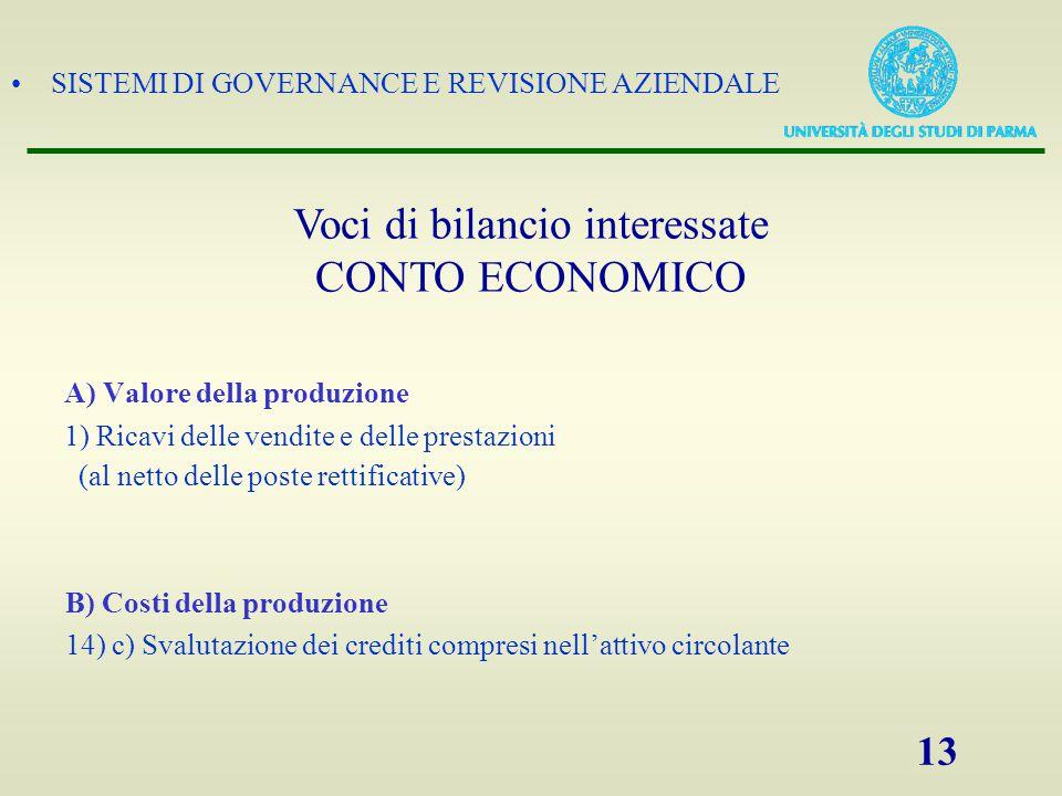 SISTEMI DI GOVERNANCE E REVISIONE AZIENDALE 13 A) Valore della produzione 1) Ricavi delle vendite e delle prestazioni (al netto delle poste rettificat