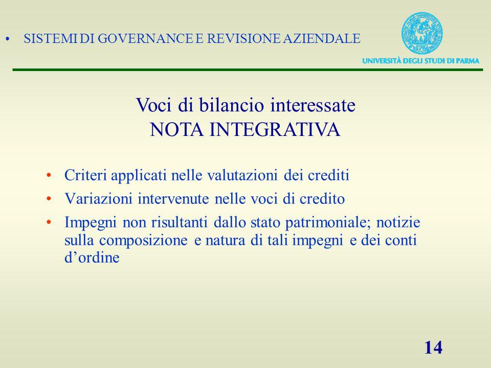 SISTEMI DI GOVERNANCE E REVISIONE AZIENDALE 14 Criteri applicati nelle valutazioni dei crediti Variazioni intervenute nelle voci di credito Impegni no
