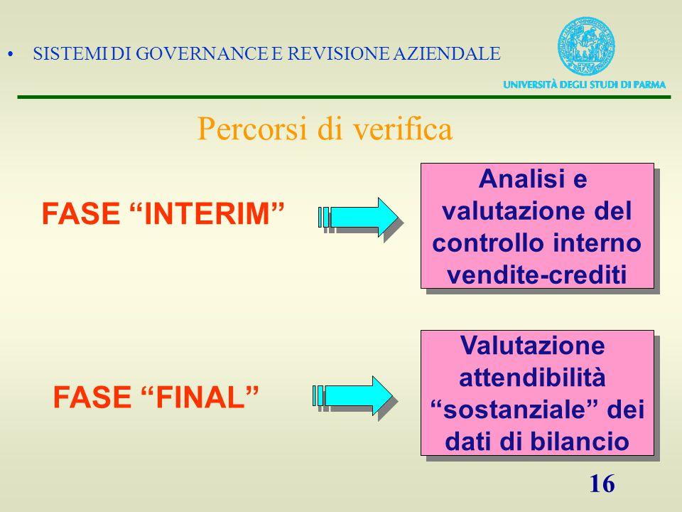 SISTEMI DI GOVERNANCE E REVISIONE AZIENDALE 16 Analisi e valutazione del controllo interno vendite-crediti Analisi e valutazione del controllo interno