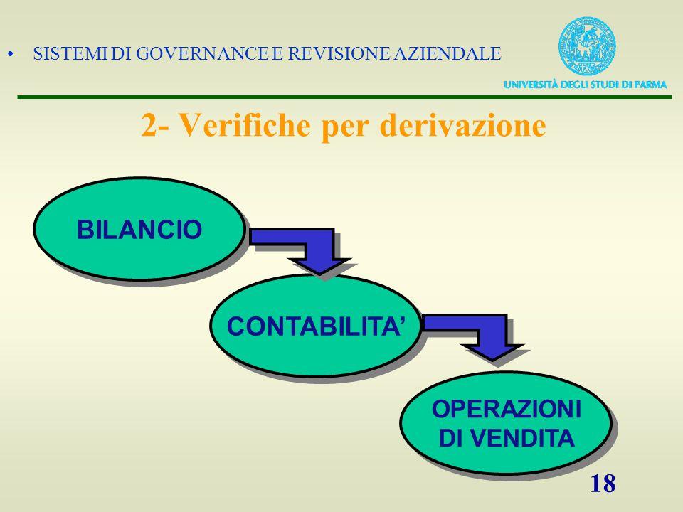 SISTEMI DI GOVERNANCE E REVISIONE AZIENDALE 18 BILANCIO CONTABILITA' OPERAZIONI DI VENDITA 2- Verifiche per derivazione
