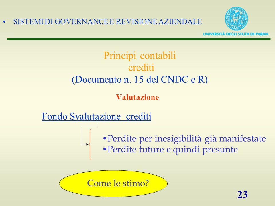 SISTEMI DI GOVERNANCE E REVISIONE AZIENDALE 23 Valutazione Principi contabili crediti (Documento n. 15 del CNDC e R) Fondo Svalutazione crediti Perdit