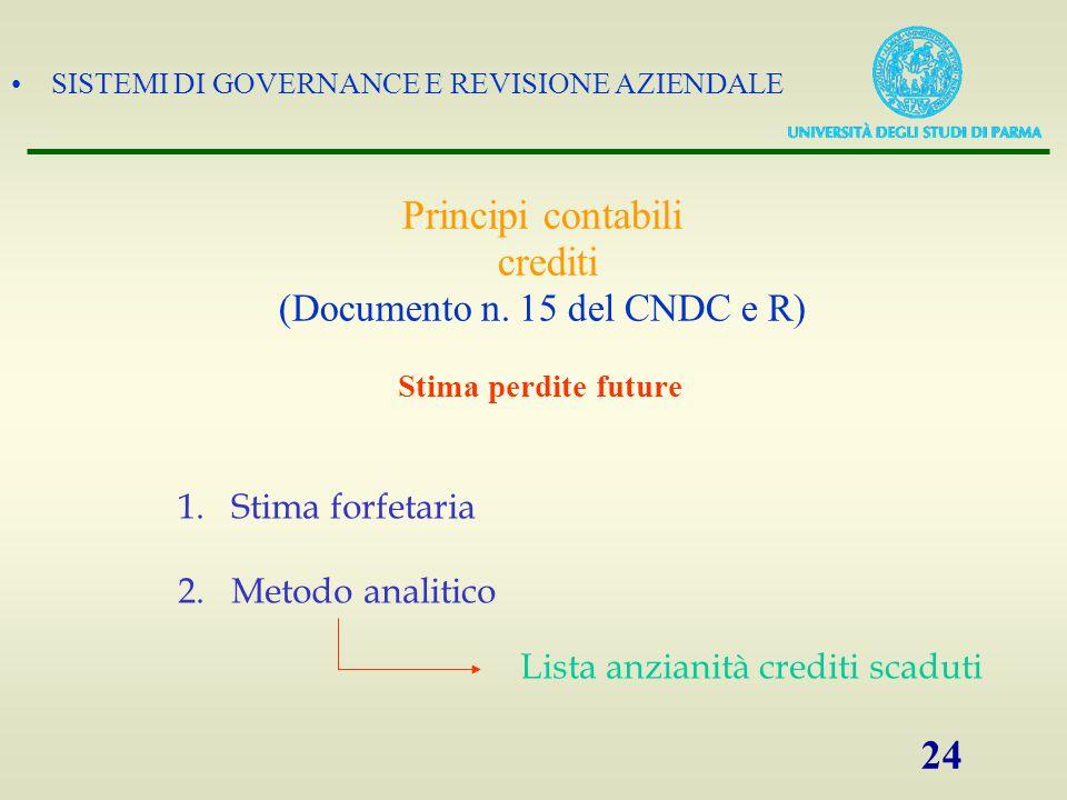 SISTEMI DI GOVERNANCE E REVISIONE AZIENDALE 24 Stima perdite future Principi contabili crediti (Documento n. 15 del CNDC e R) 1.Stima forfetaria 2.Met