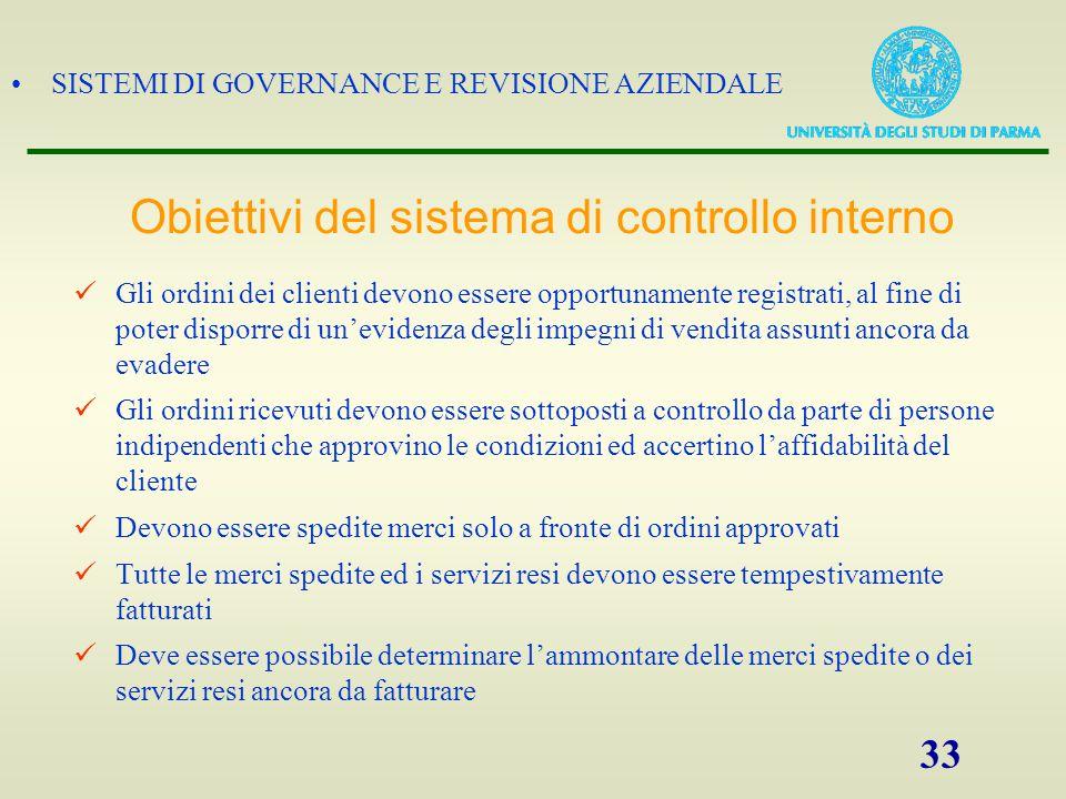SISTEMI DI GOVERNANCE E REVISIONE AZIENDALE 33 Gli ordini dei clienti devono essere opportunamente registrati, al fine di poter disporre di un'evidenz