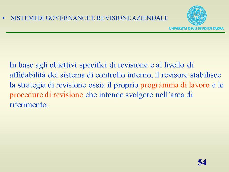 SISTEMI DI GOVERNANCE E REVISIONE AZIENDALE 54 In base agli obiettivi specifici di revisione e al livello di affidabilità del sistema di controllo int