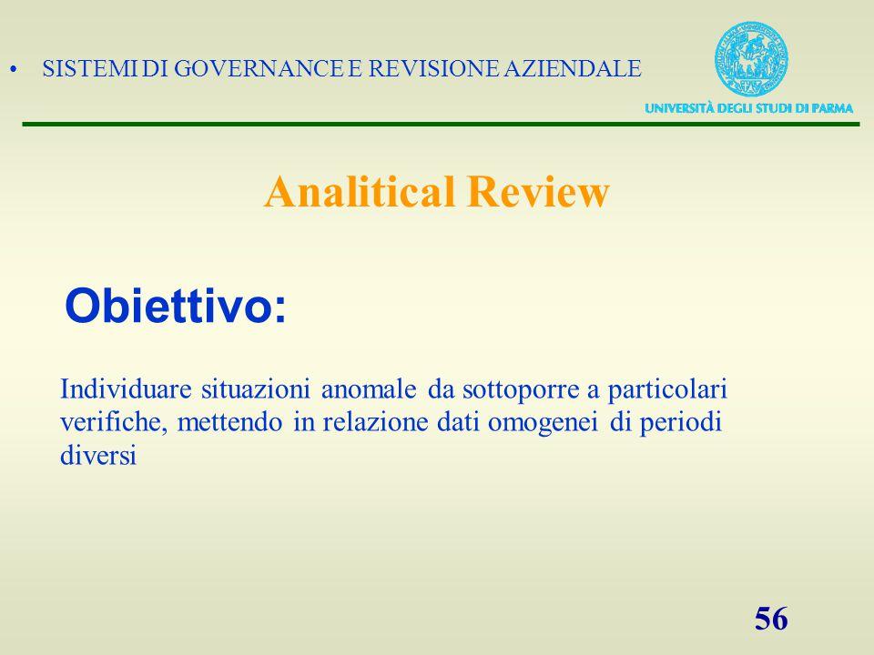 SISTEMI DI GOVERNANCE E REVISIONE AZIENDALE 56 Analitical Review Individuare situazioni anomale da sottoporre a particolari verifiche, mettendo in rel