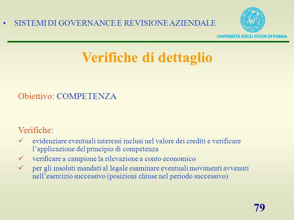 SISTEMI DI GOVERNANCE E REVISIONE AZIENDALE 79 Obiettivo: COMPETENZA Verifiche: evidenziare eventuali interessi inclusi nel valore dei crediti e verif