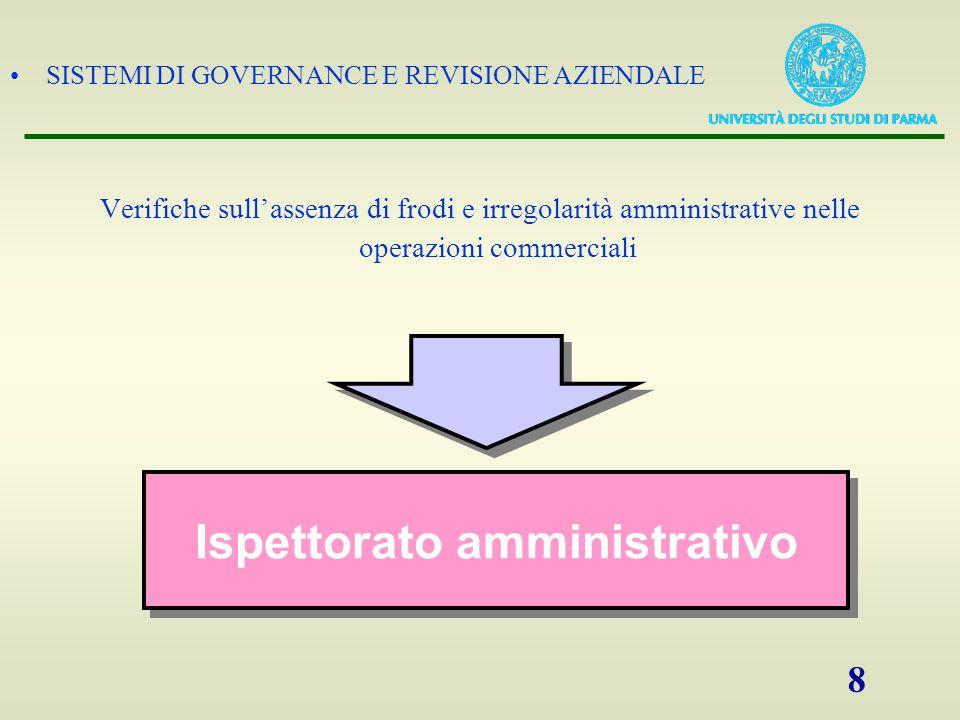 SISTEMI DI GOVERNANCE E REVISIONE AZIENDALE 8 Verifiche sull'assenza di frodi e irregolarità amministrative nelle operazioni commerciali Ispettorato a