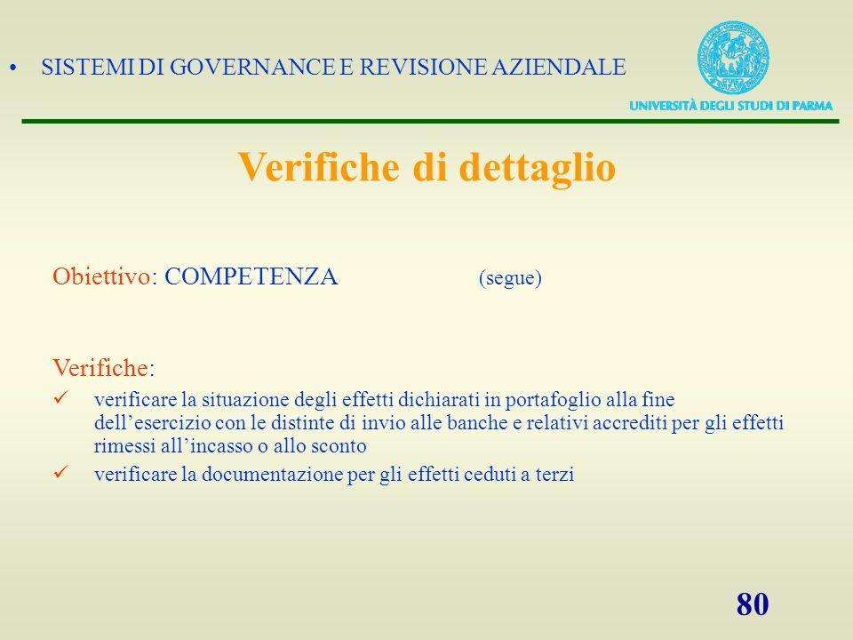 SISTEMI DI GOVERNANCE E REVISIONE AZIENDALE 80 Obiettivo: COMPETENZA (segue) Verifiche: verificare la situazione degli effetti dichiarati in portafogl