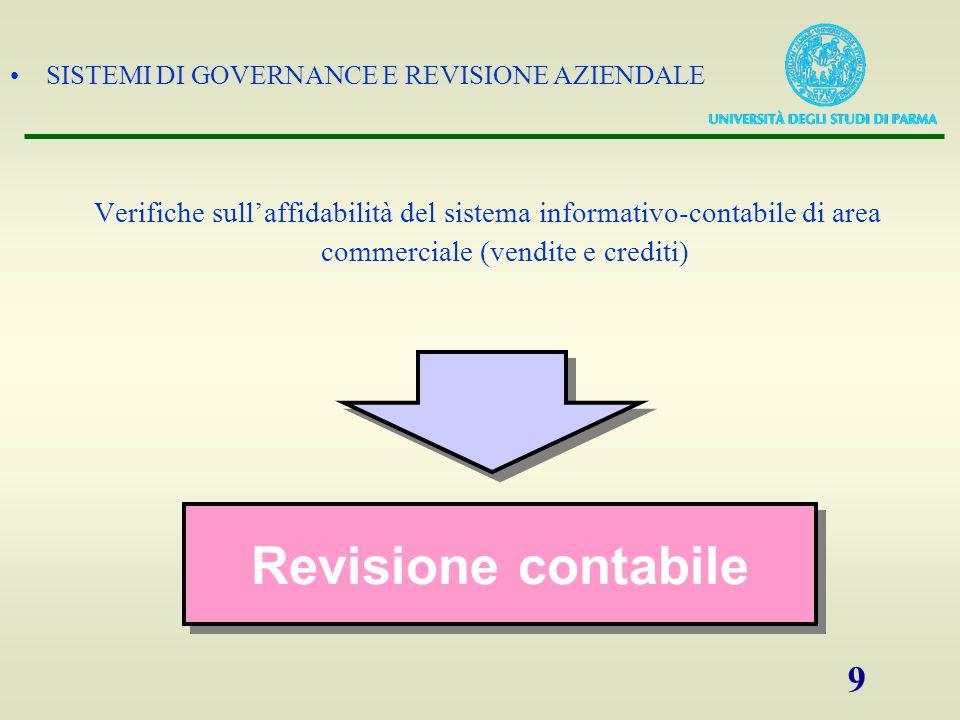 SISTEMI DI GOVERNANCE E REVISIONE AZIENDALE 9 Verifiche sull'affidabilità del sistema informativo-contabile di area commerciale (vendite e crediti) Re
