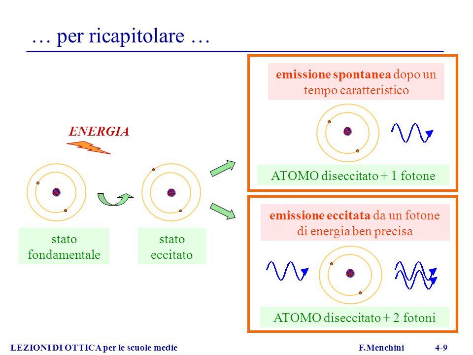 … per ricapitolare … LEZIONI DI OTTICA per le scuole medie F.Menchini 4-9 stato fondamentale ENERGIA ATOMO diseccitato + 2 fotoni emissione eccitata d