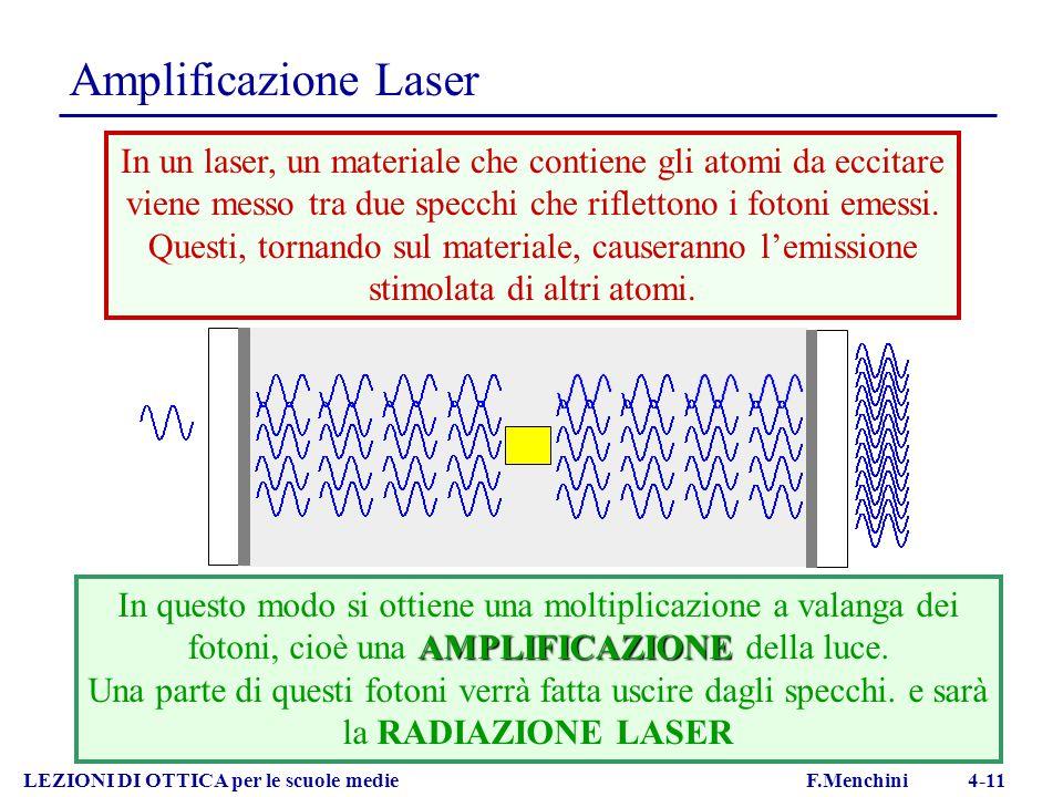 Amplificazione Laser LEZIONI DI OTTICA per le scuole medie F.Menchini 4-11 In un laser, un materiale che contiene gli atomi da eccitare viene messo tr