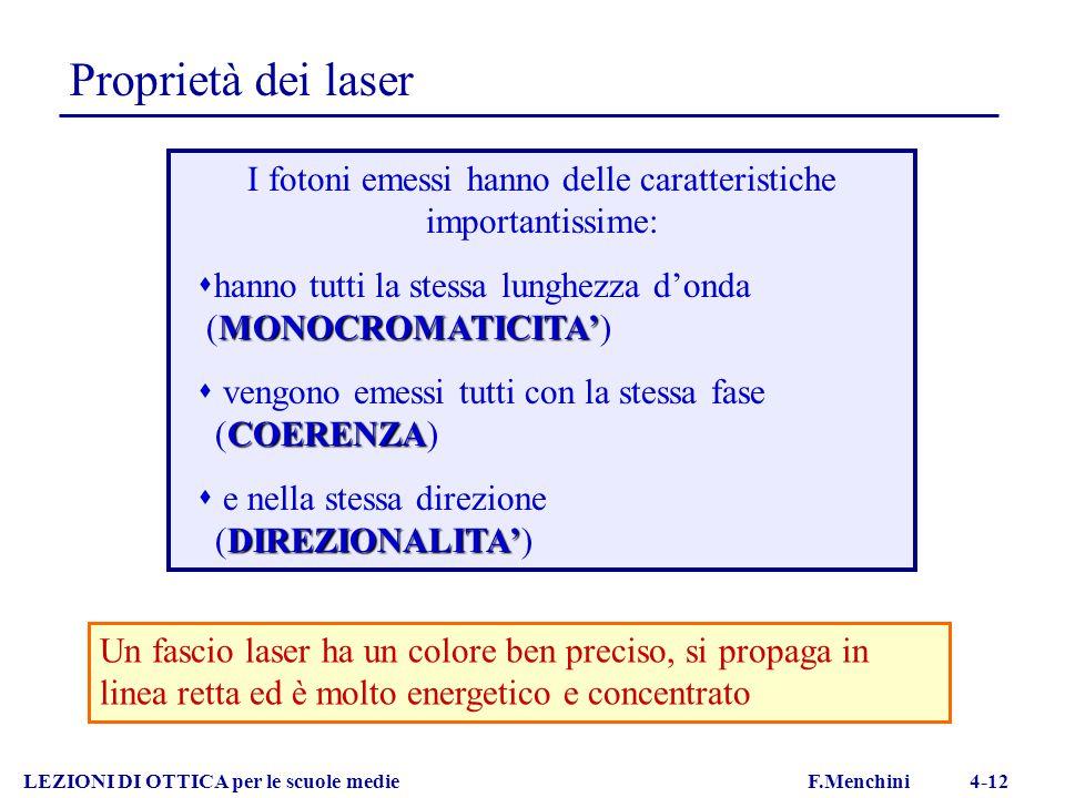 Proprietà dei laser LEZIONI DI OTTICA per le scuole medie F.Menchini 4-12 I fotoni emessi hanno delle caratteristiche importantissime:  hanno tutti l