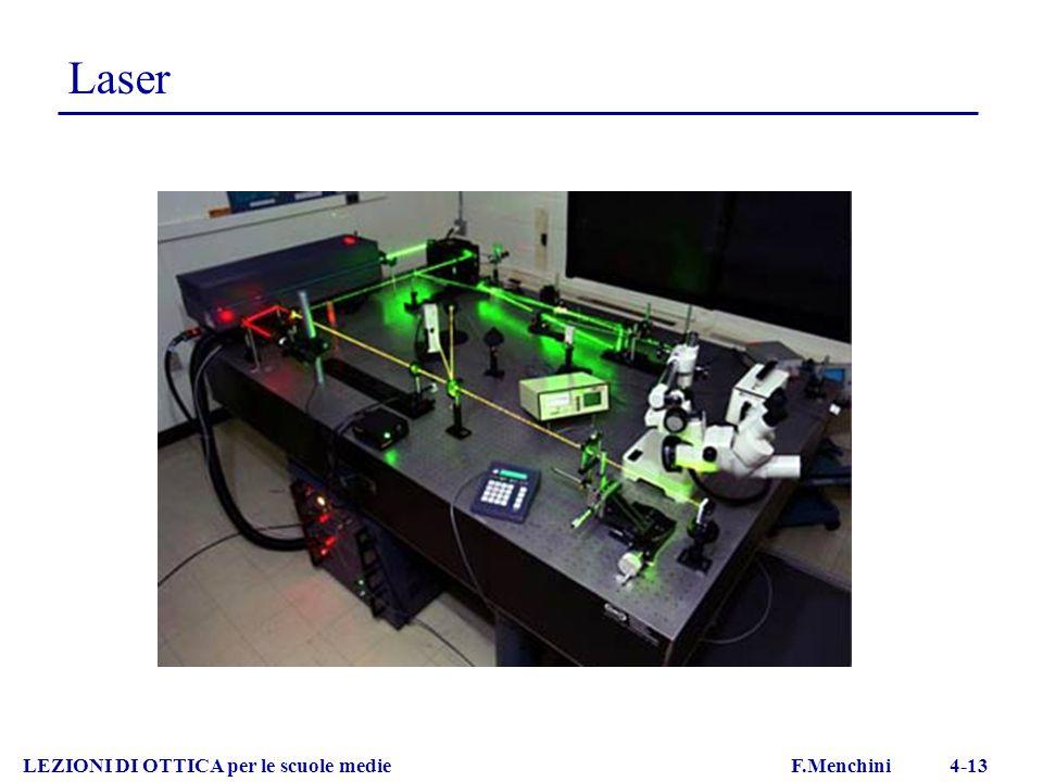 Laser LEZIONI DI OTTICA per le scuole medie F.Menchini 4-13
