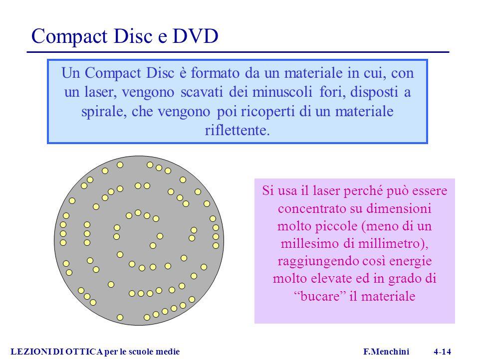 Compact Disc e DVD LEZIONI DI OTTICA per le scuole medie F.Menchini 4-14 Un Compact Disc è formato da un materiale in cui, con un laser, vengono scava