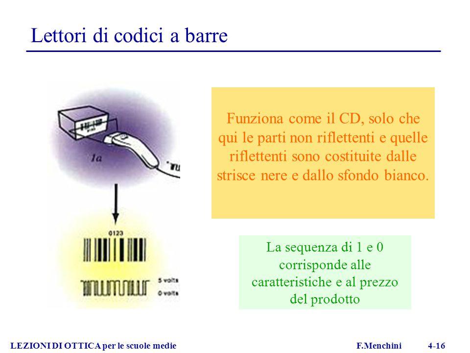 Lettori di codici a barre LEZIONI DI OTTICA per le scuole medie F.Menchini 4-16 Funziona come il CD, solo che qui le parti non riflettenti e quelle ri