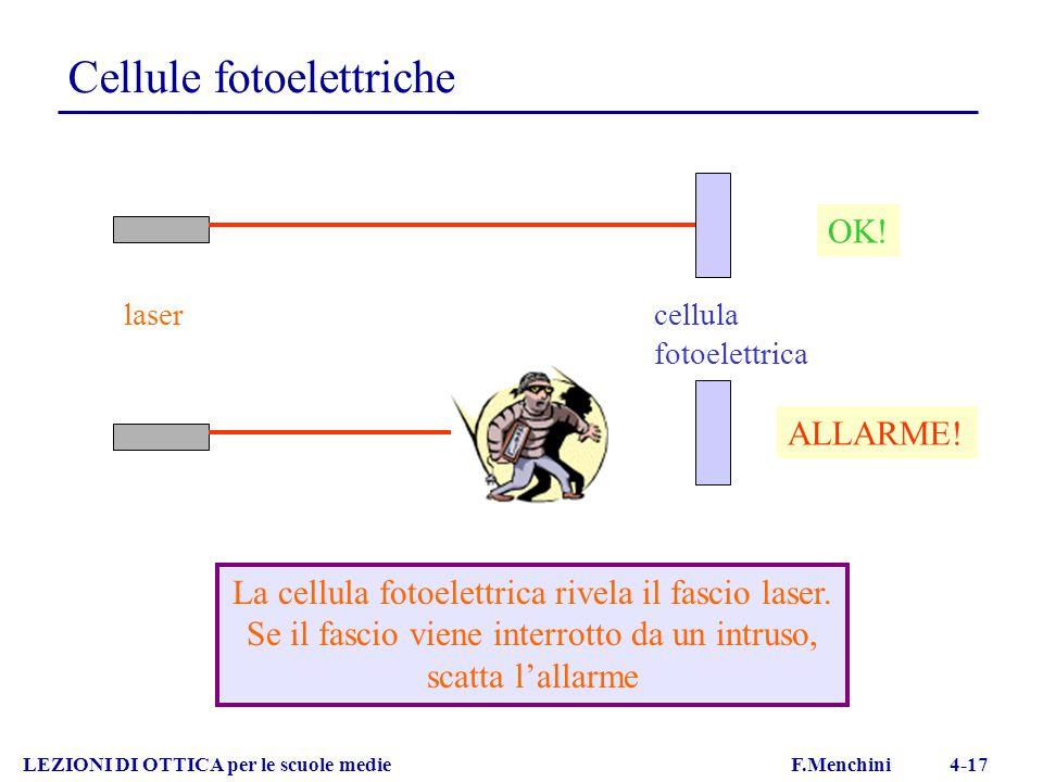 Cellule fotoelettriche LEZIONI DI OTTICA per le scuole medie F.Menchini 4-17 lasercellula fotoelettrica OK! ALLARME! La cellula fotoelettrica rivela i