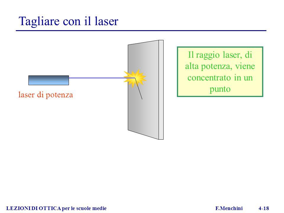 Tagliare con il laser LEZIONI DI OTTICA per le scuole medie F.Menchini 4-18 laser di potenza Il raggio laser, di alta potenza, viene concentrato in un