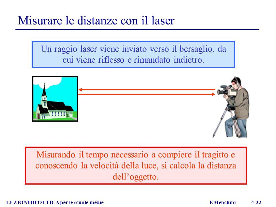 Misurare le distanze con il laser LEZIONI DI OTTICA per le scuole medie F.Menchini 4-22 Un raggio laser viene inviato verso il bersaglio, da cui viene