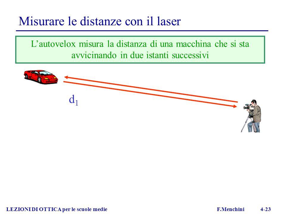 Misurare le distanze con il laser LEZIONI DI OTTICA per le scuole medie F.Menchini 4-23 L'autovelox misura la distanza di una macchina che si sta avvi