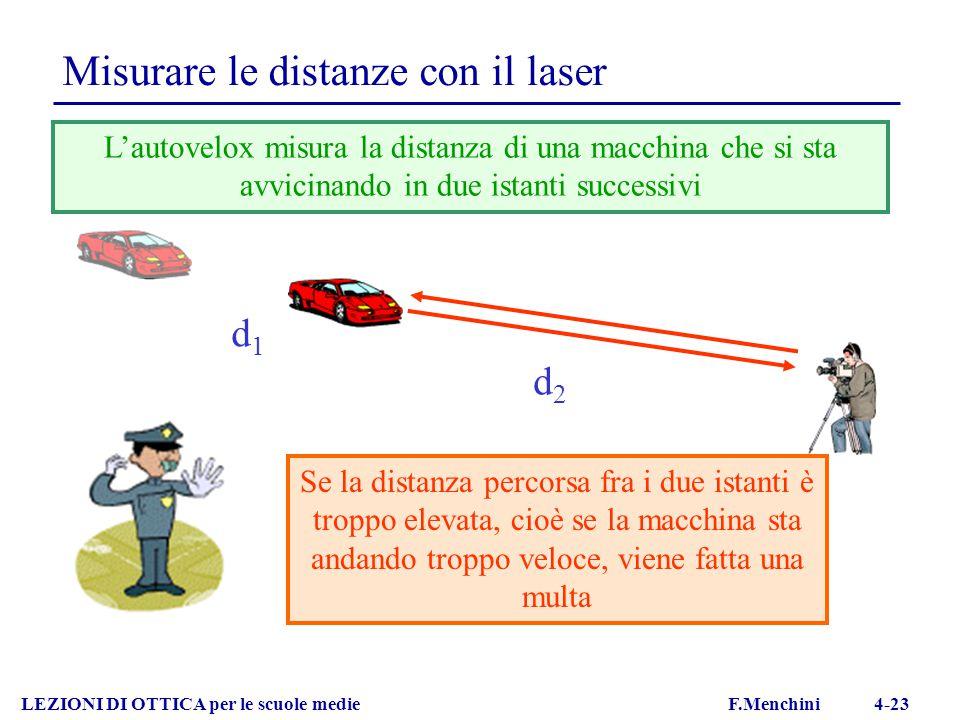 Misurare le distanze con il laser LEZIONI DI OTTICA per le scuole medie F.Menchini 4-23 d2d2 L'autovelox misura la distanza di una macchina che si sta