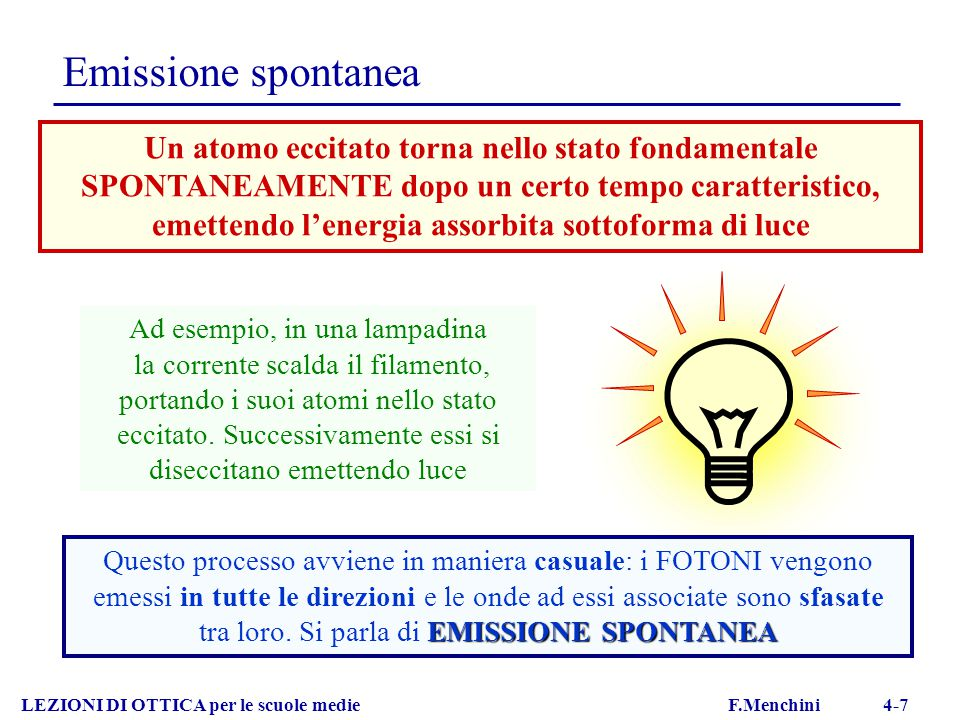 elettrone ATOMO diseccitato Emissione stimolata: il LASER LEZIONI DI OTTICA per le scuole medie F.Menchini 4-8 LASER EMISSIONE STIMOLATA Il LASER (Light Amplification by Stimulated Emission of Radiation) sfrutta un fenomeno scoperto nel 1917 da Albert Einstein, la cosiddetta EMISSIONE STIMOLATA di radiazione Se durante l'eccitazione di un atomo esso viene colpito da un fotone di energia pari a quella di eccitazione, l'elettrone ricade immediatamente nell'orbita più bassa, emettendo un altro fotone della stessa energia, IDENTICO al primo.