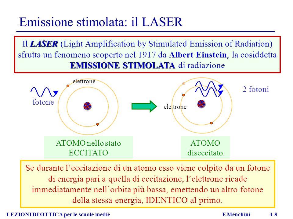 elettrone ATOMO diseccitato Emissione stimolata: il LASER LEZIONI DI OTTICA per le scuole medie F.Menchini 4-8 LASER EMISSIONE STIMOLATA Il LASER (Lig