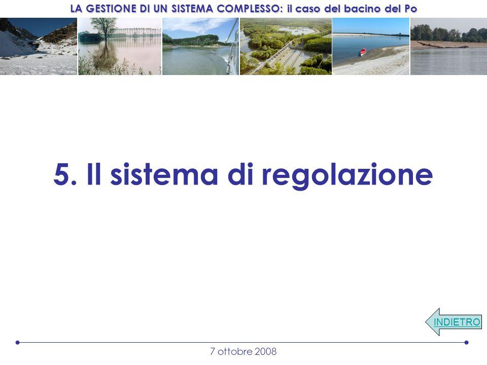LA GESTIONE DI UN SISTEMA COMPLESSO: il caso del bacino del Po 7 ottobre 2008 5.