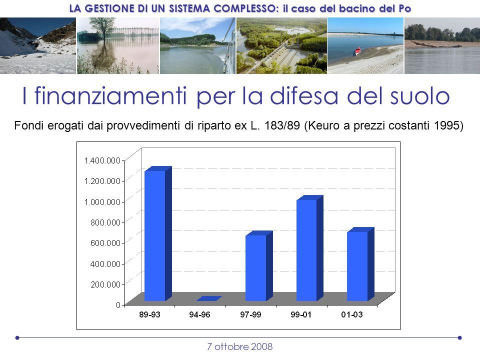 LA GESTIONE DI UN SISTEMA COMPLESSO: il caso del bacino del Po 7 ottobre 2008 I finanziamenti per la difesa del suolo Fondi erogati dai provvedimenti di riparto ex L.