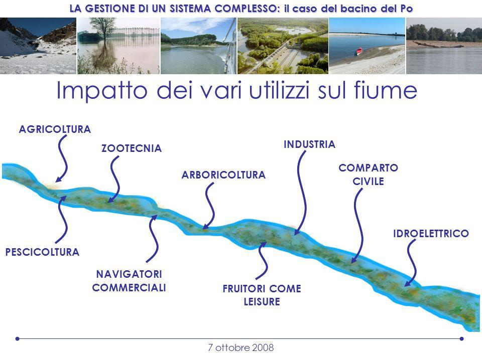 LA GESTIONE DI UN SISTEMA COMPLESSO: il caso del bacino del Po 7 ottobre 2008 AGRICOLTURA INDUSTRIA ZOOTECNIA ARBORICOLTURA COMPARTO CIVILE IDROELETTRICO FRUITORI COME LEISURE NAVIGATORI COMMERCIALI PESCICOLTURA Impatto dei vari utilizzi sul fiume