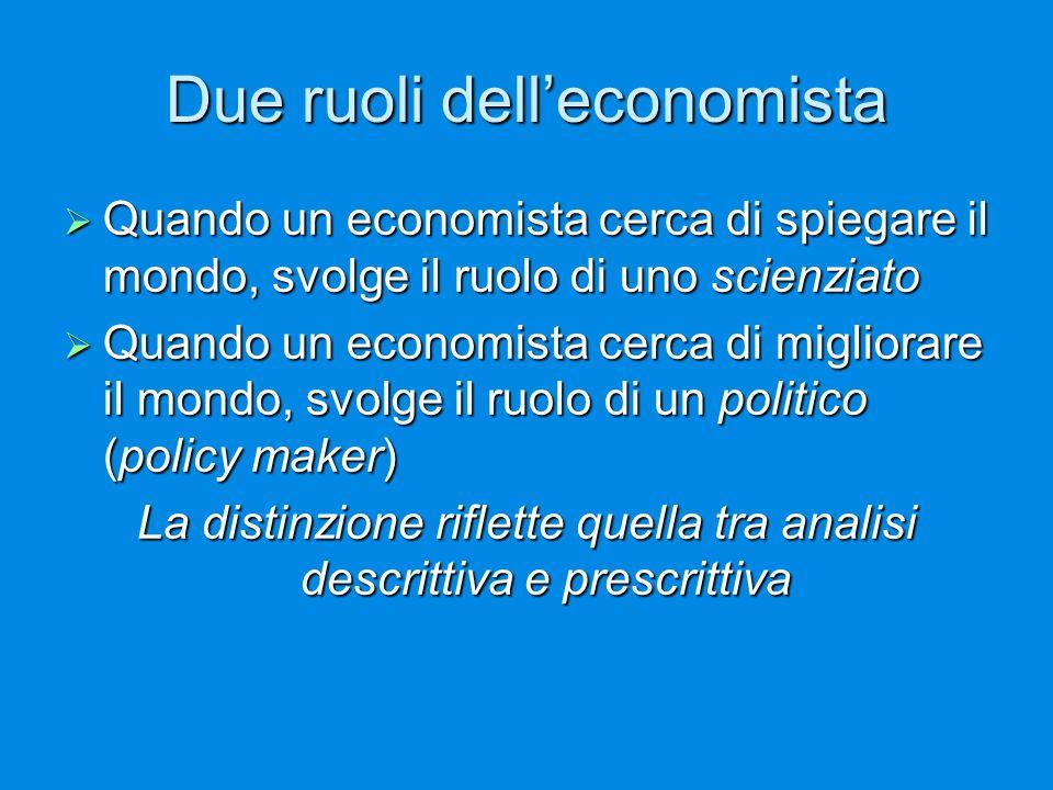 Due ruoli dell'economista  Quando un economista cerca di spiegare il mondo, svolge il ruolo di uno scienziato  Quando un economista cerca di migliorare il mondo, svolge il ruolo di un politico (policy maker) La distinzione riflette quella tra analisi descrittiva e prescrittiva