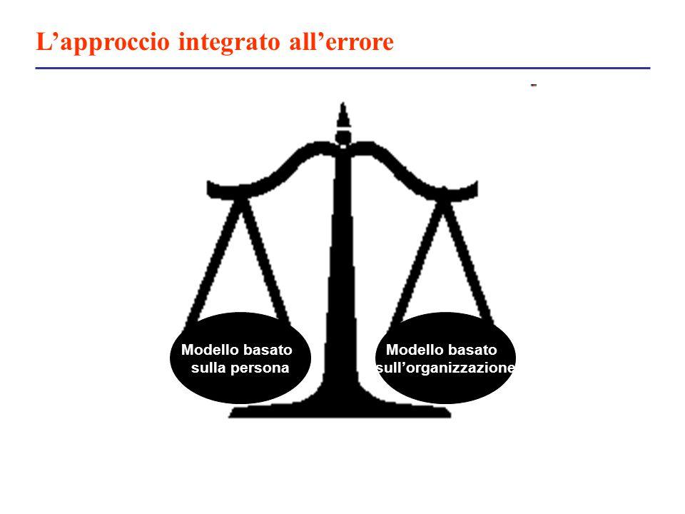 L'approccio integrato all'errore Modello basato sull'organizzazione Modello basato sulla persona