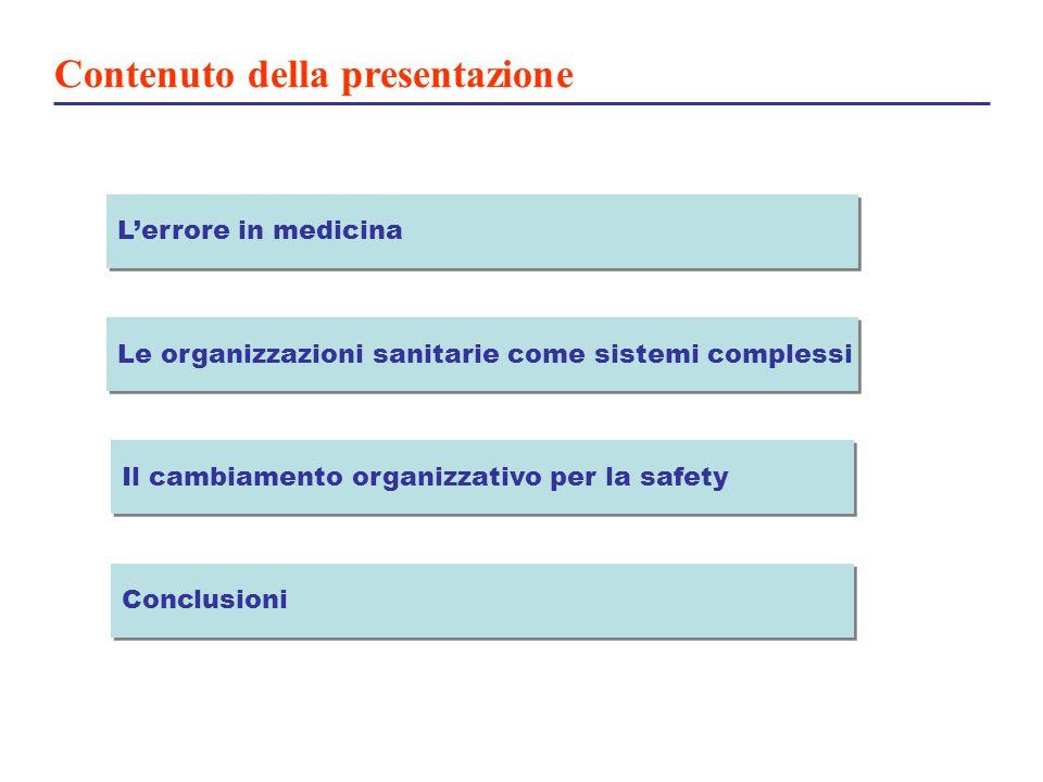 Contenuto della presentazione Le organizzazioni sanitarie come sistemi complessi L'errore in medicina Il cambiamento organizzativo per la safety Concl