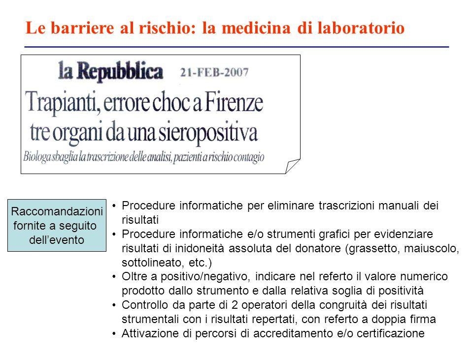 Le barriere al rischio: la medicina di laboratorio Procedure informatiche per eliminare trascrizioni manuali dei risultati Procedure informatiche e/o