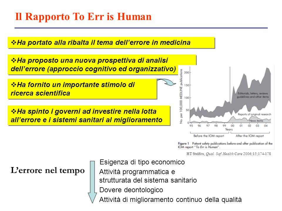 Attività di miglioramento continuo della qualità Esigenza di tipo economico Attività programmatica e strutturata del sistema sanitario Il Rapporto To