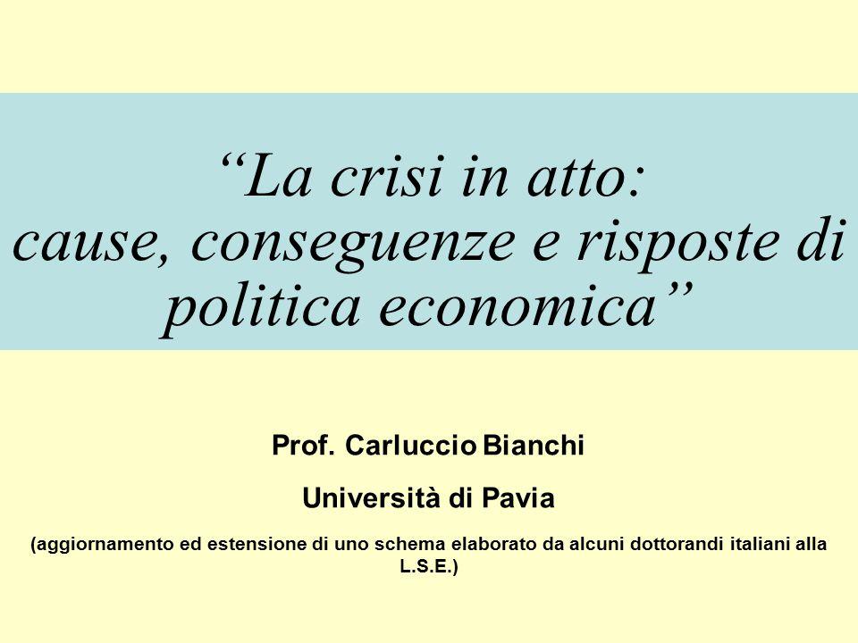 La crisi in atto: cause, conseguenze e risposte di politica economica Prof.