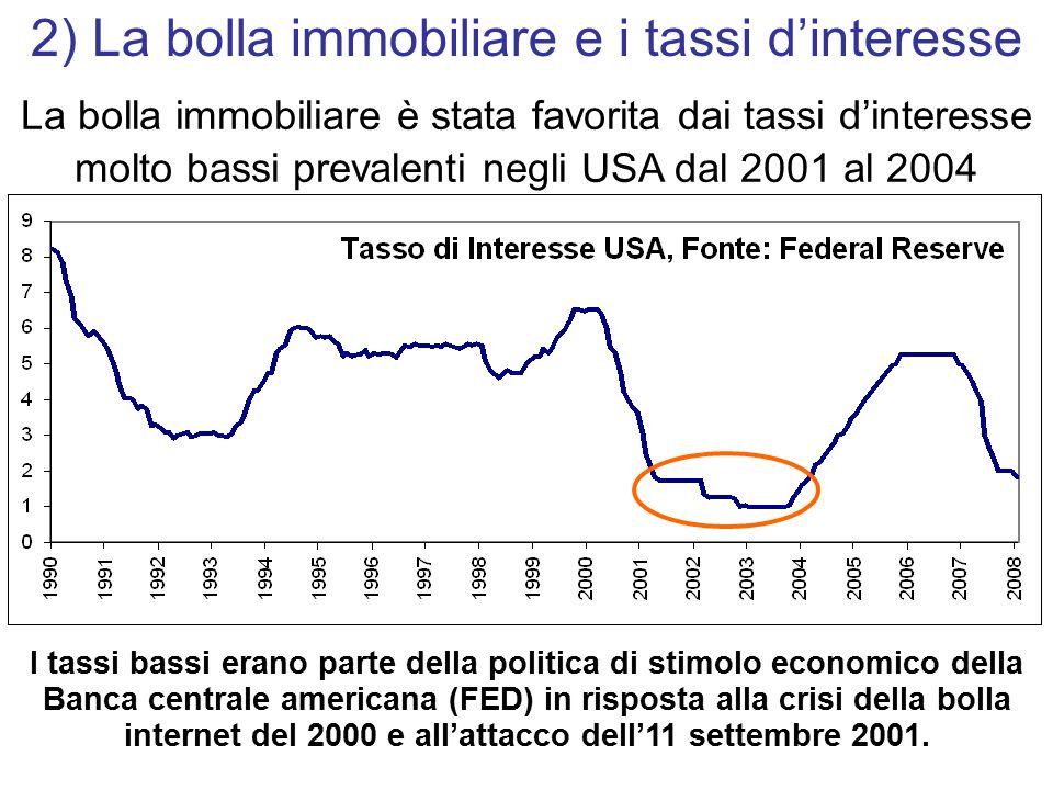 La bolla immobiliare è stata favorita dai tassi d'interesse molto bassi prevalenti negli USA dal 2001 al 2004 2) La bolla immobiliare e i tassi d'interesse I tassi bassi erano parte della politica di stimolo economico della Banca centrale americana (FED) in risposta alla crisi della bolla internet del 2000 e all'attacco dell'11 settembre 2001.